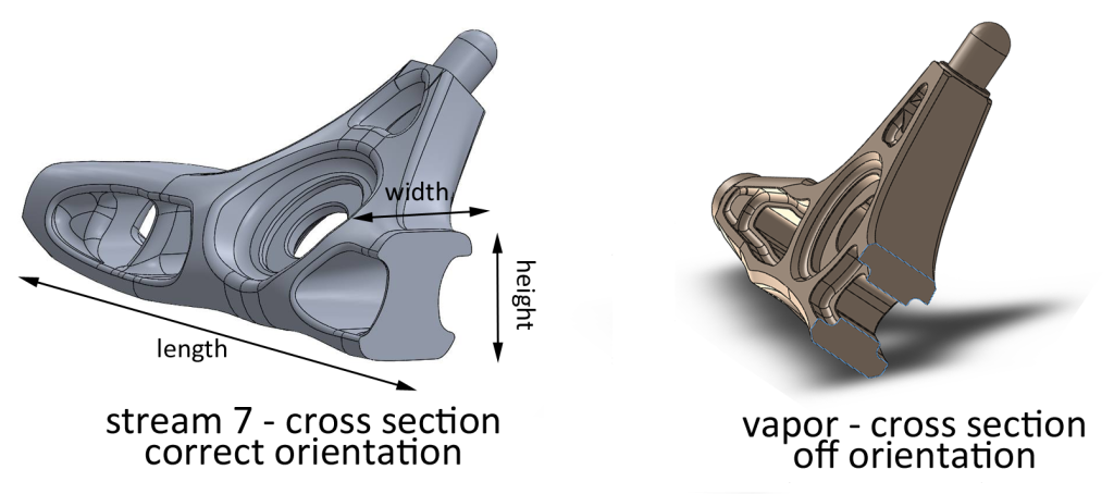 Stream and Vapor Cross Sections