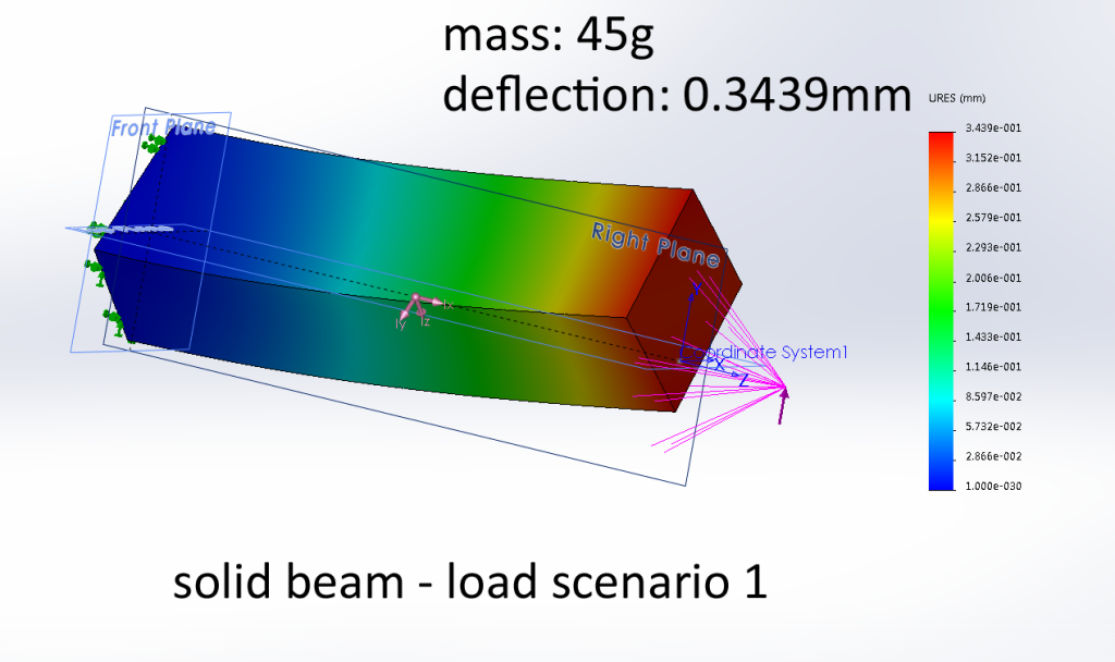 beam load scenario 1