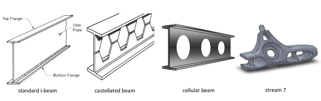 beams vs stream 7