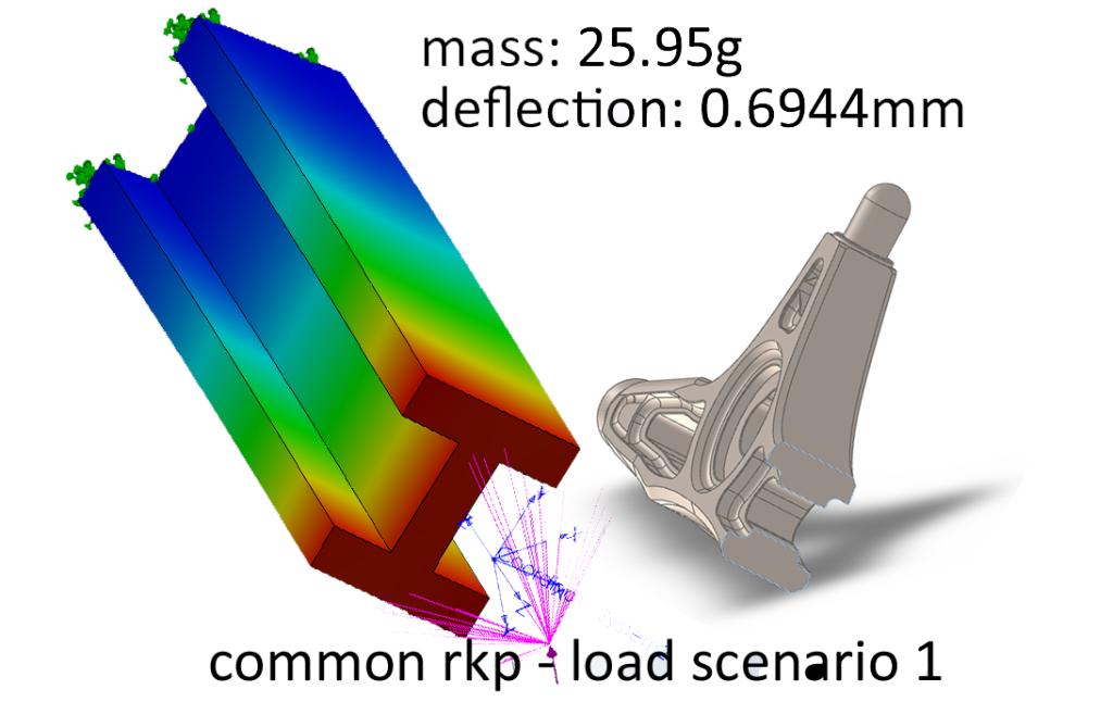 common rkp load scenario 1