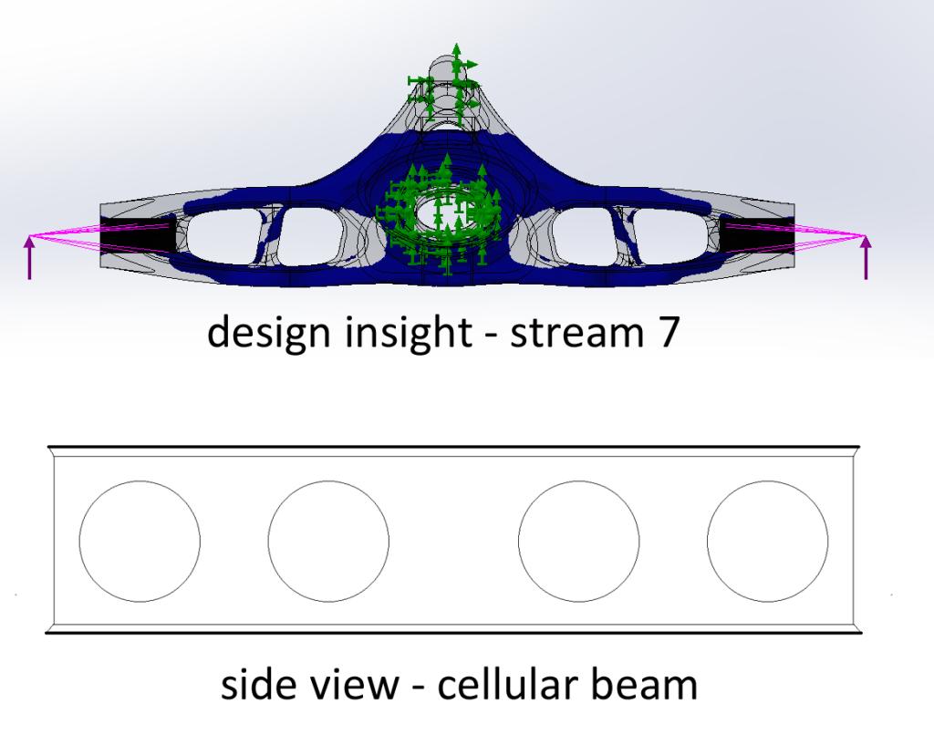 stream vs cellular